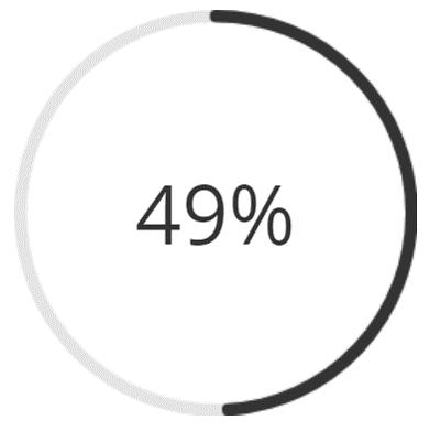 49%-desmotivación-laboral-españa