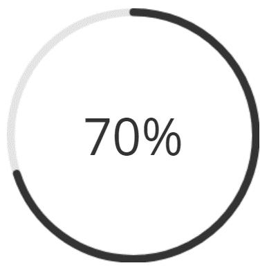 70%-absentismo-laboral-por-estres